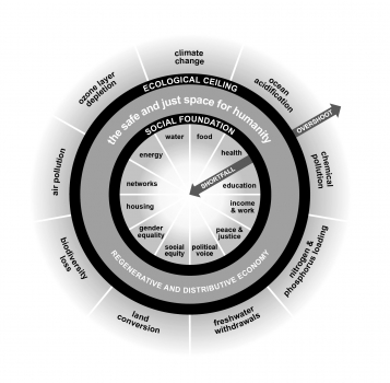Wheel visualizing the Seven Ways to Think Like a Twenty-First-Century Economist - Black and white graphic