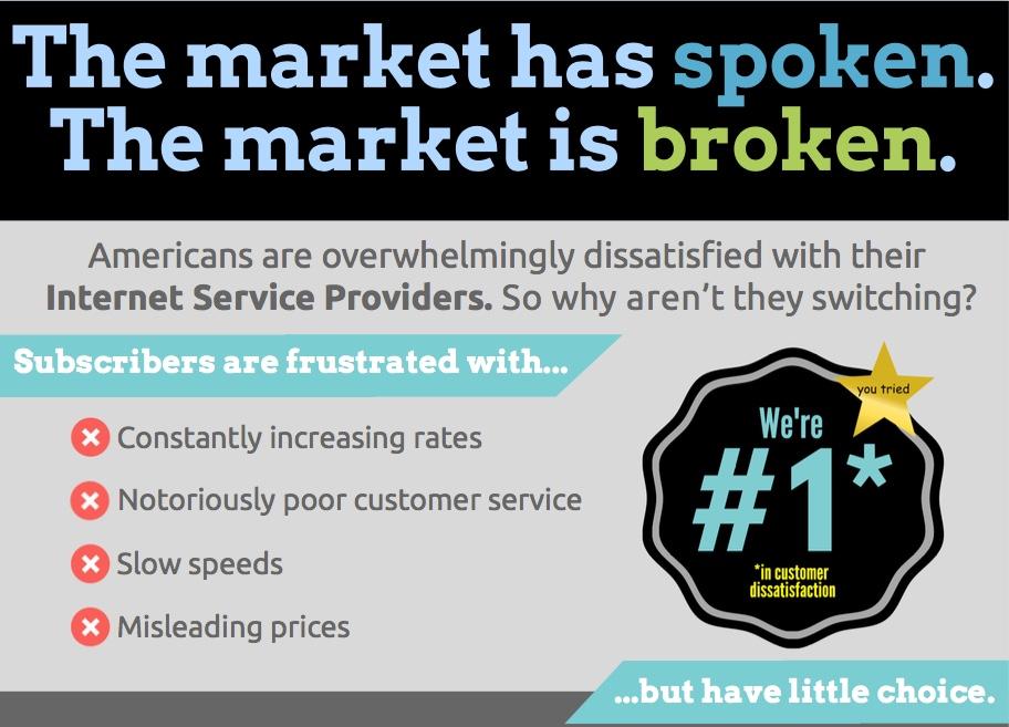 Infographic: The Market Has Spoken. The Market Is Broken.