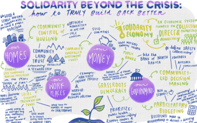 New Economy Roundup: Our 2020 Solidarity Economy Highlights